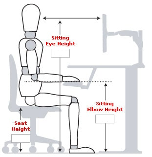 """a look at ergonomics in office and clerical environments Office environments continue to improve, she says ergonomics holds the clues to a more productive and injury-free environment"""" adds glass: """"as we continue to evolve from an industrial society to a service society, computers and work environments create entirely different risks and concerns."""
